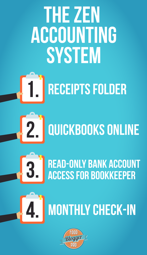 Blue slide that reads 'The Zen Accounting System: (1) Receipts folder; (2) Quickbooks online; (3) Read-Only Bank Account Access for Bookkeeper; and (4) Monthly Check-in.'