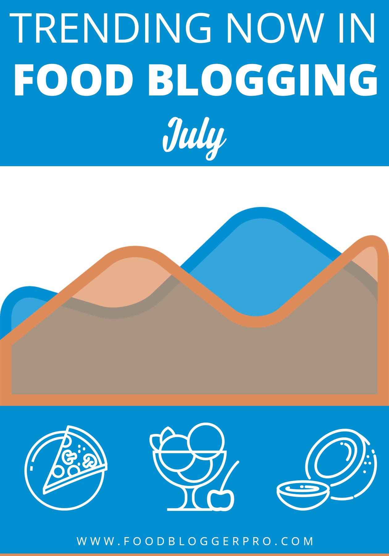 Blue graphic with orange graph that reads 'Trending Now in Food Blogging - July'
